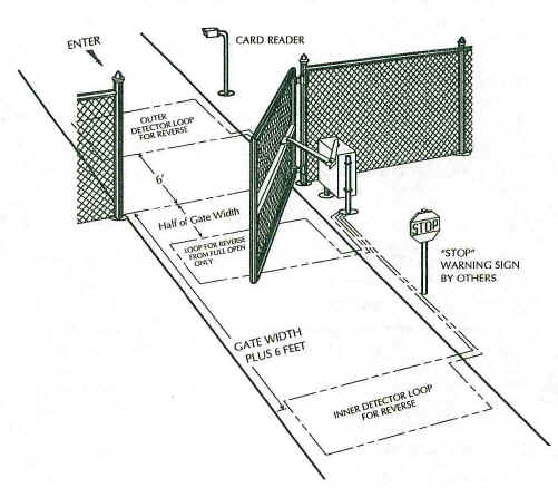 Automatic gate opener swing saftey instructions