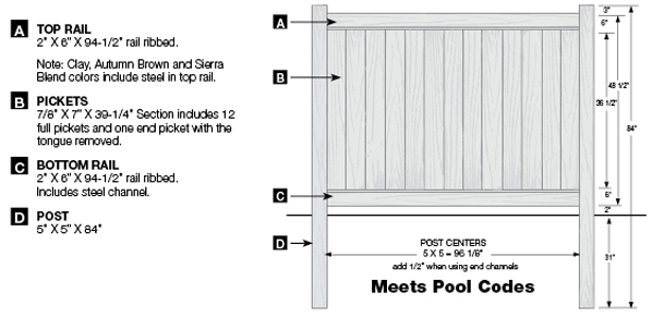 CertaGrain Chesterfield 4 Foot Fence Section Diagram