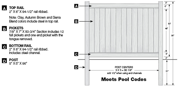 CertaGrain Chesterfield Vinyl Fence 5 Foot Diagram