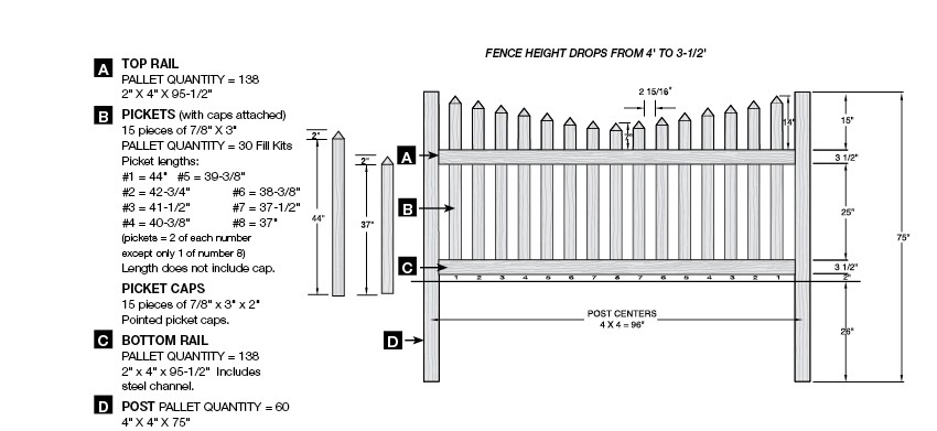 Bufftech Danbury Select Cedar Vinyl Fence Discount Fence