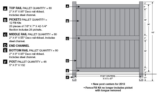 Galveston vinyl fence by bufftech discount supply