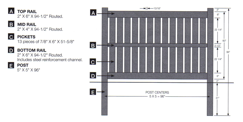 Millbrook Vinyl Fence By Bufftech Discount Fence Supply